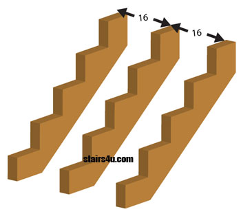 How Many Stair Stringers Do I Use