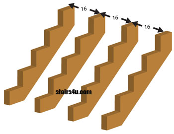 How Many Stair Stringers Do I Use?