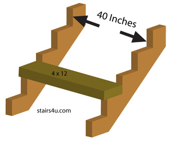 High Quality How Many Stair Stringers Do I Use?