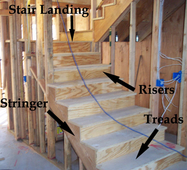 stair parts - Building Stairs