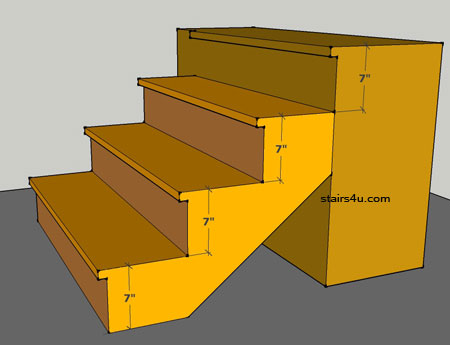 4 Stair Equally Spaced Risers That Meet Most Building Codes