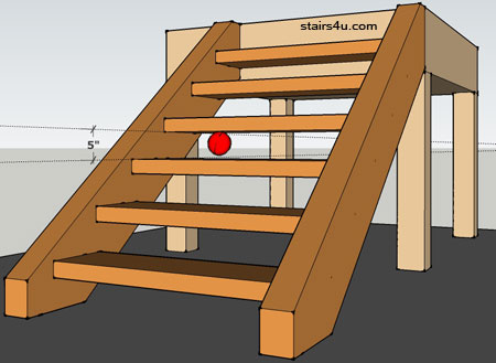 Front View Of Wood Stairs With Open Risers And 4 Inch Sphere That Can Pass  Through