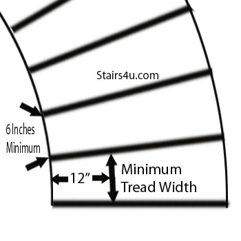 Minimum Stair Tread Measurements For Circular Stairs