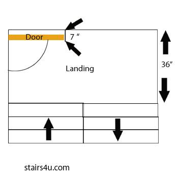 sc 1 st  Stair & Doors in Stair Landings