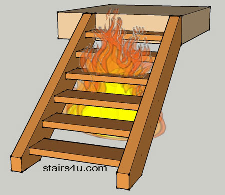 Illustration Of Fire Under Wood Stairway With Open Risers