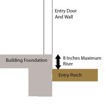 Maximum Rise House Door Swings
