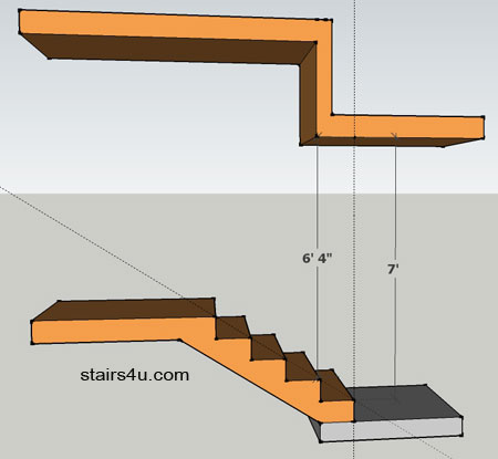 most common problem with building design for stair headroom clearance