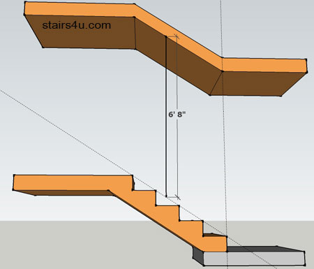 how to measure stair headroom ceilng clearance