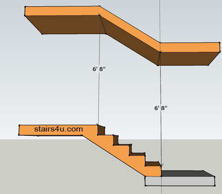 example of minimum stairway ceiling headroom clearance for building codes