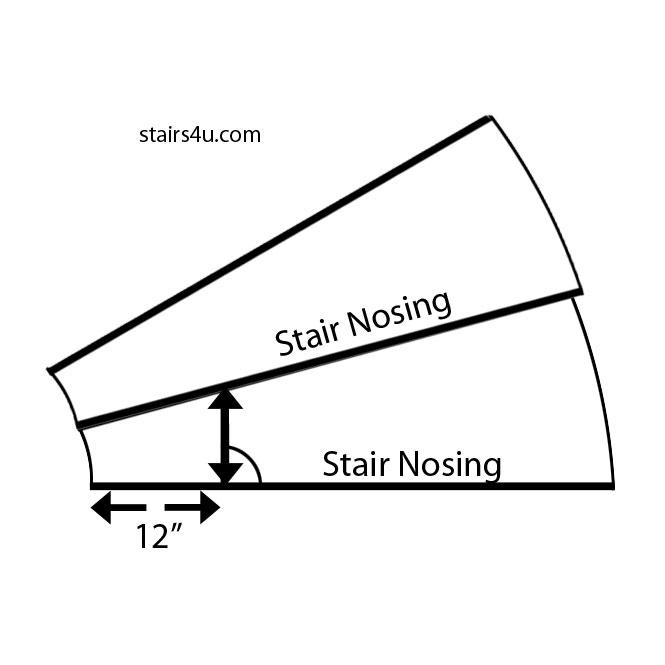 Gentil Spiral Stairway Tread Minimum