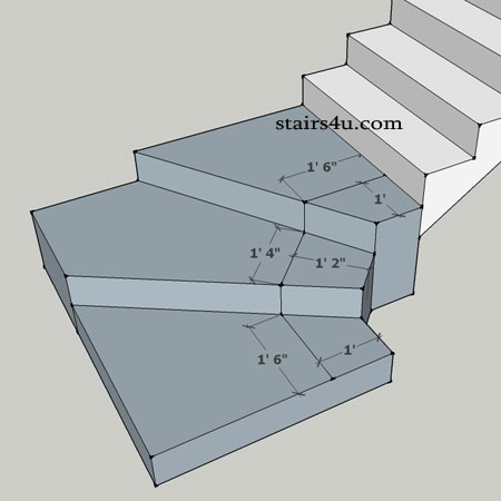 Winder tread or step minimum for Building winder stairs