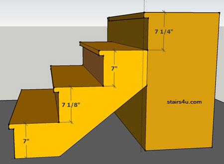 Maximum Variation In Stair Riser