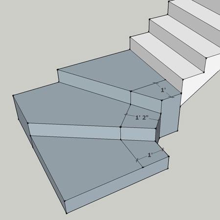 Winder walkline for Stair design code
