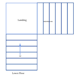 L Stairs Type And Shape