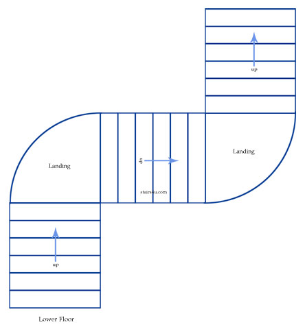 z stairs with curved landing type and design