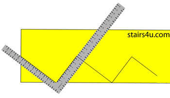 In this step you re going to line up the stair risermeasurement on the