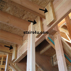 Gusset Stair Construction Hardware