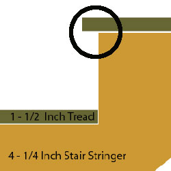 The Picture Below Provides You With An Excellent Example Of A Stair Tread  Overhang. The Most Common Stair Tread Overhang Measurement Used By Stair  Building ...