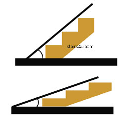 High Quality Are Steep Stairways Safe?