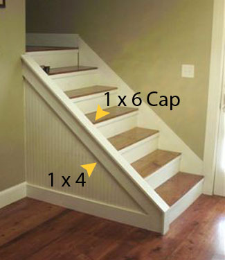 Gentil This Set Of Stairs Handrail Base Has A Wainscot On The Wall With A 1x4 Trim  And A Rounded Edge 1x6 Base Cap. This Is A Common Stair Finish.