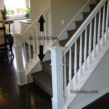 Merveilleux Gripable Stair Banisters For Guard Rail